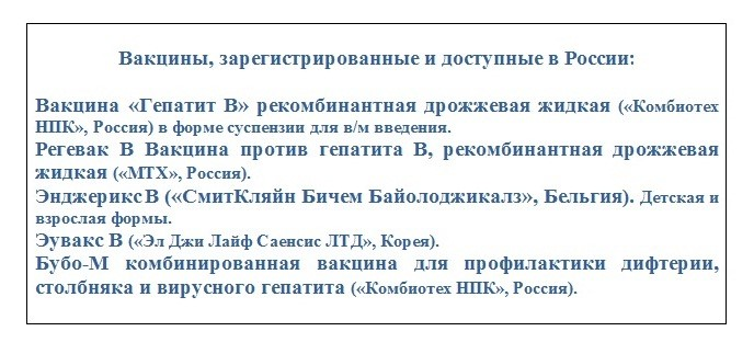 Вакцины для России