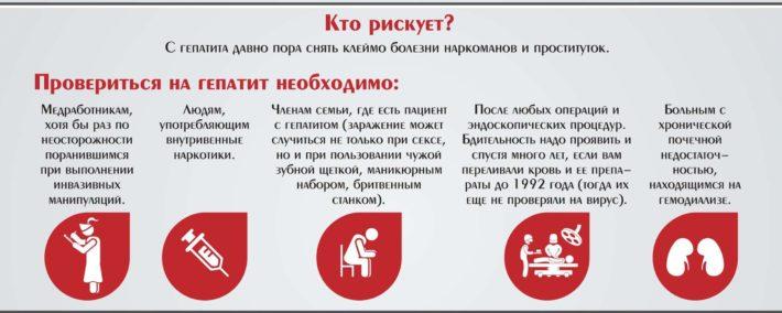 Риски заражения гепатитом С