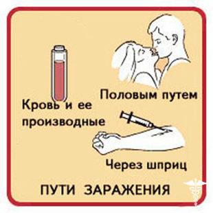 Способы распространения гепатита