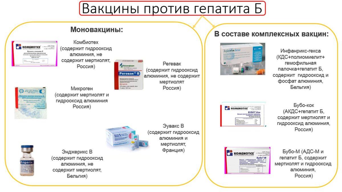 Вакцина против вирусного гепатита В