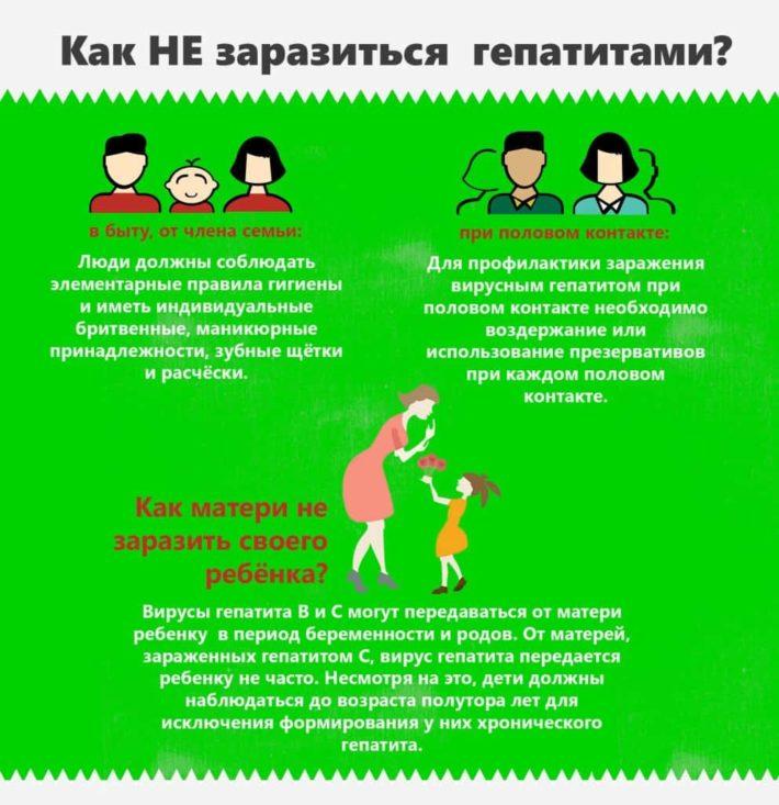Предупреждение гепатита С