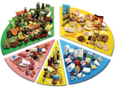 Особенности питания при гепатите С
