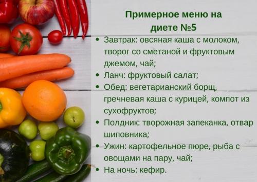 Примерное меню при диете №5