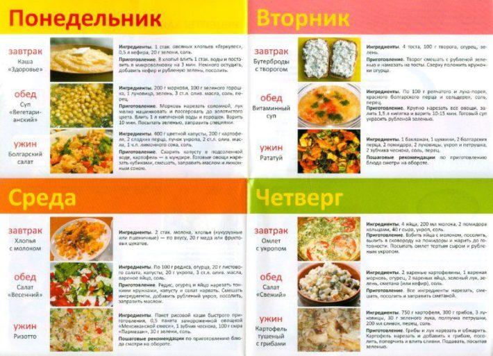 Примерное меню при диете Стол №5