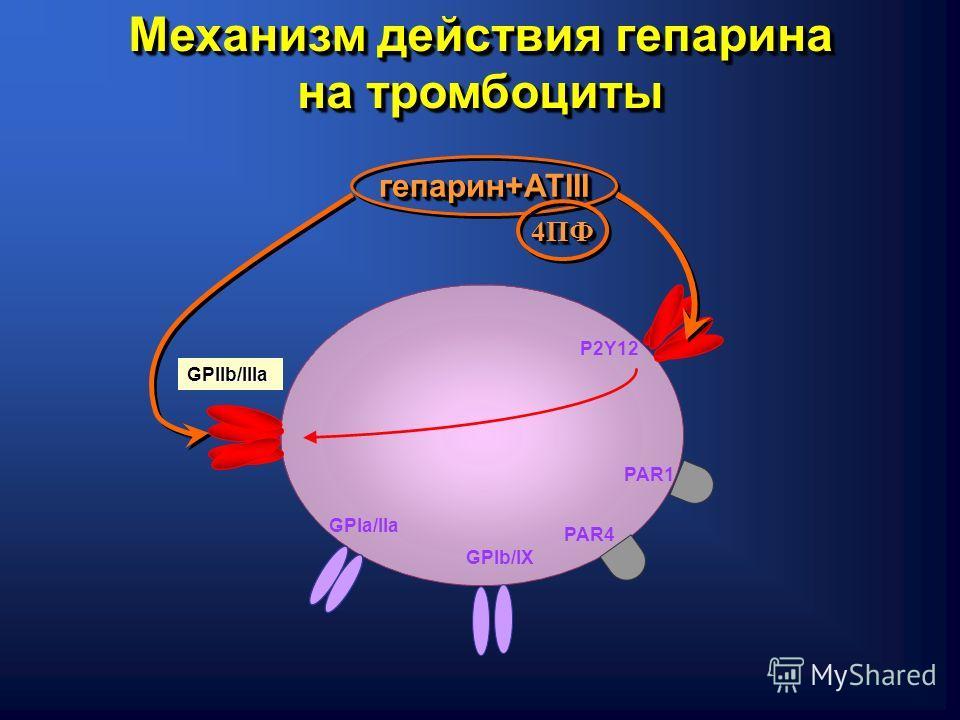 Механизм действия гепарина на тромбоциты