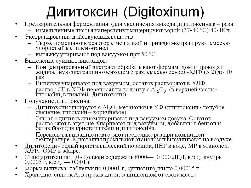 Фармакология Дигитоксина