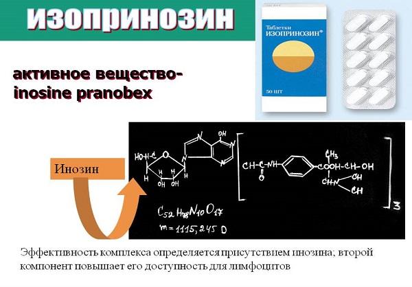 Фармакологическое действие Изопринозина
