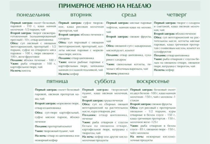 Примерное меню на неделю