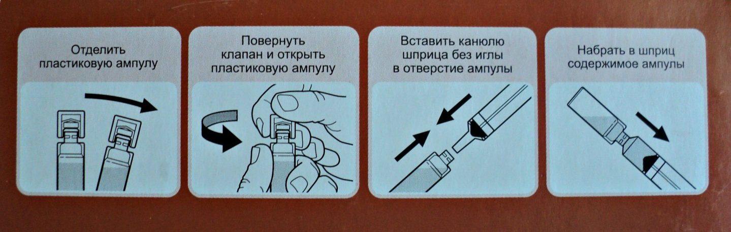 Инструкция к применению