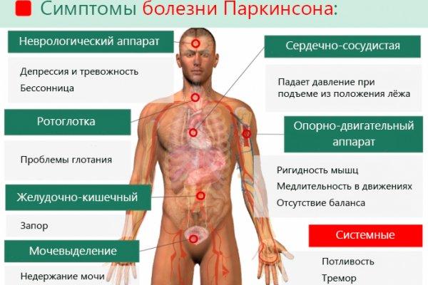 Проявления болезни Паркинсона