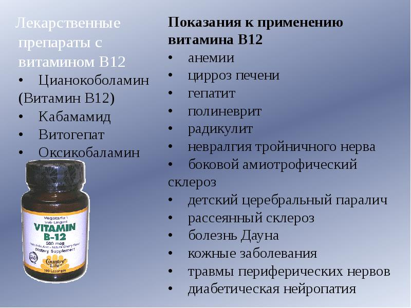 Лекарственные препараты с В12