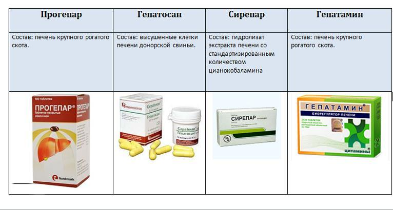 Препараты с компонентами животного происхождения