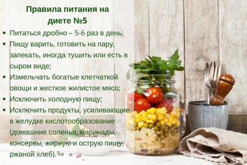 Правила питание при диете №5