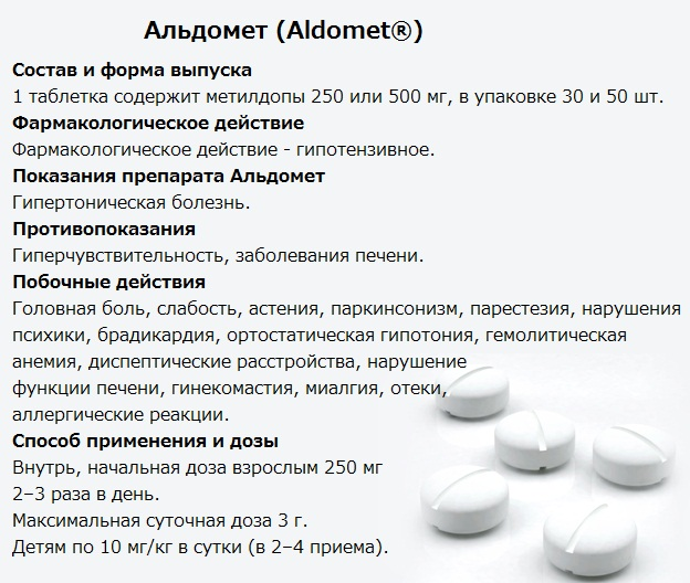 Характеристика препарата Альдомет