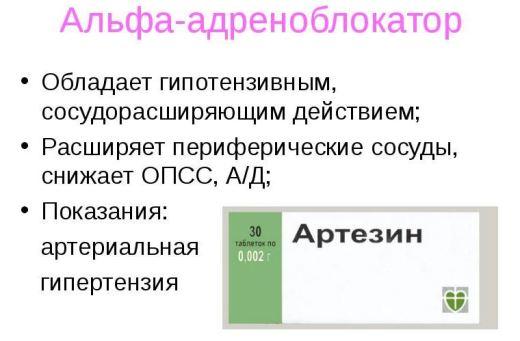 Характеристика Артезина