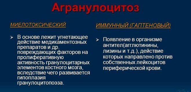 Агранулоцитоз