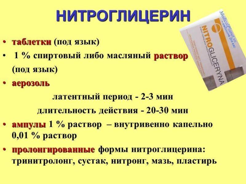 Формы выпуска нитроглицерина