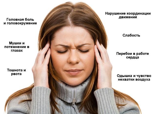 Симптоматика колебаний АД