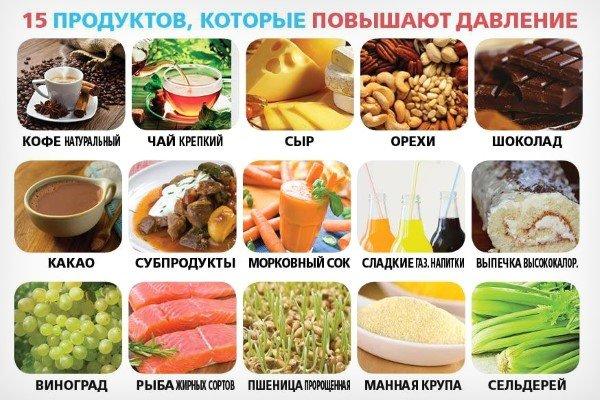 Полезные продукты при гипотонии