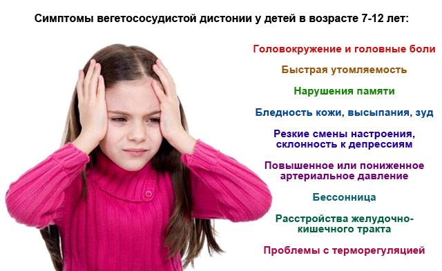 Клиника ВСД у ребенка
