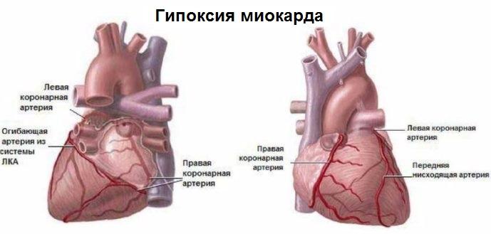 Недостаточность кислорода