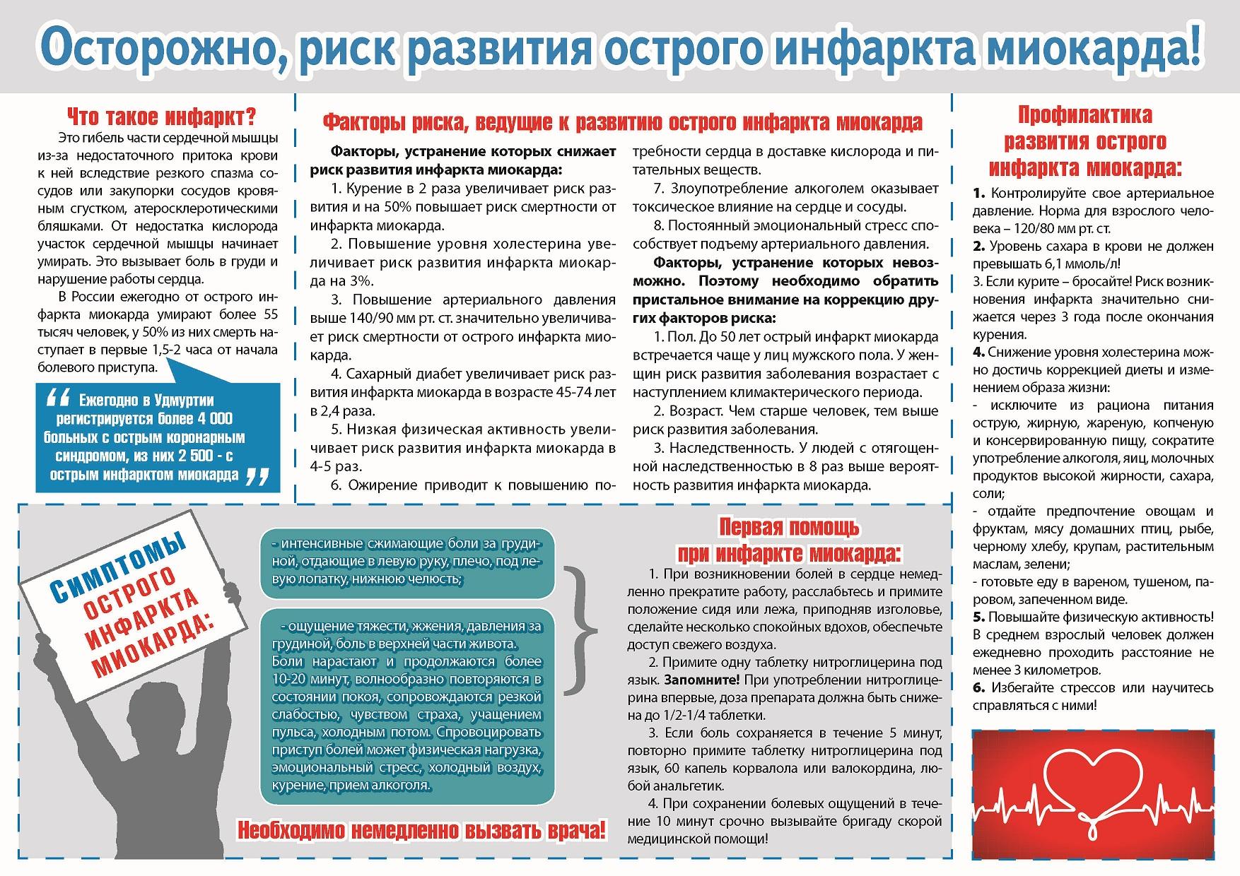 Факторы риска и меры предотвращения ИМ