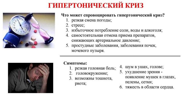 Причины и симптомы ГК