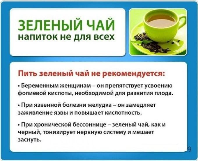 Противопоказания к употреблению зеленого чая