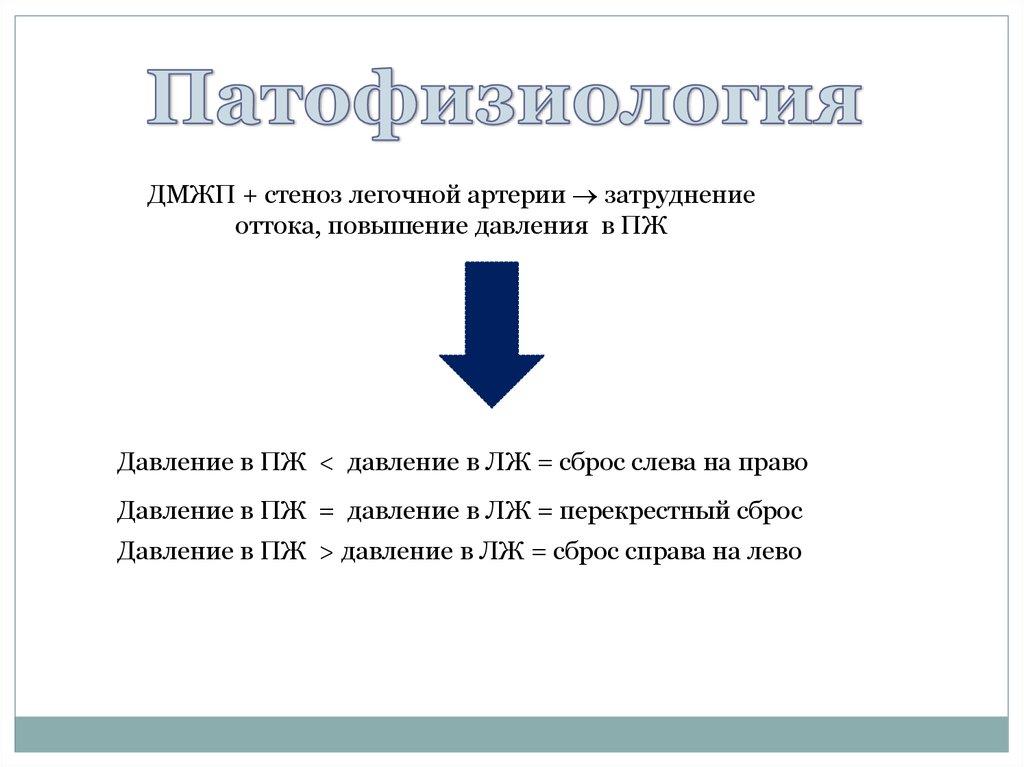 Патофизиология