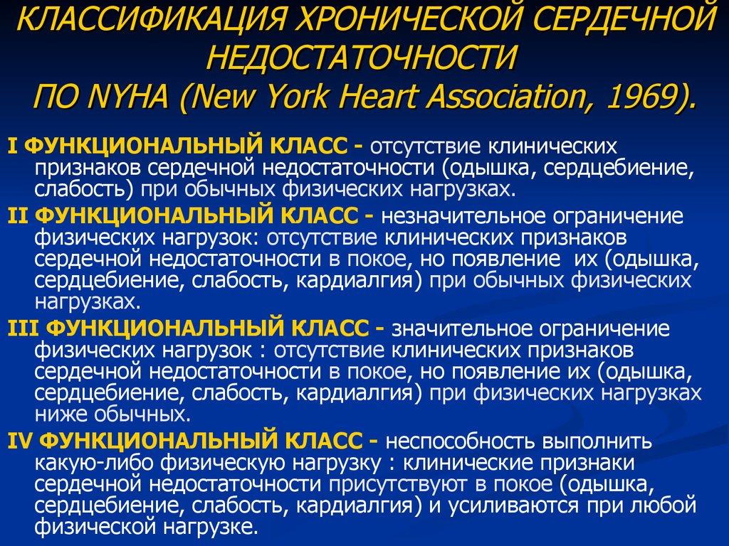 Классификация ХСН по NYHA