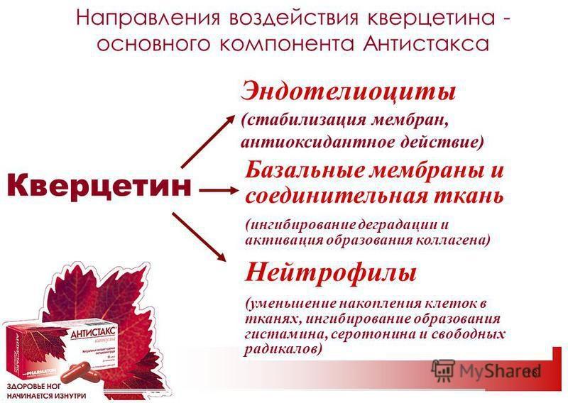Воздействие на организм главного компонента препарата