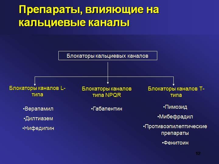 Препараты, влияющие на кальциевые каналы