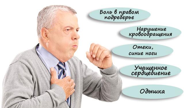 Симптоматика сердечной недостаточности