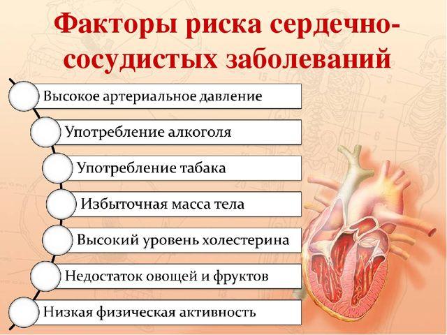 Факторы риска развития СС заболеваний