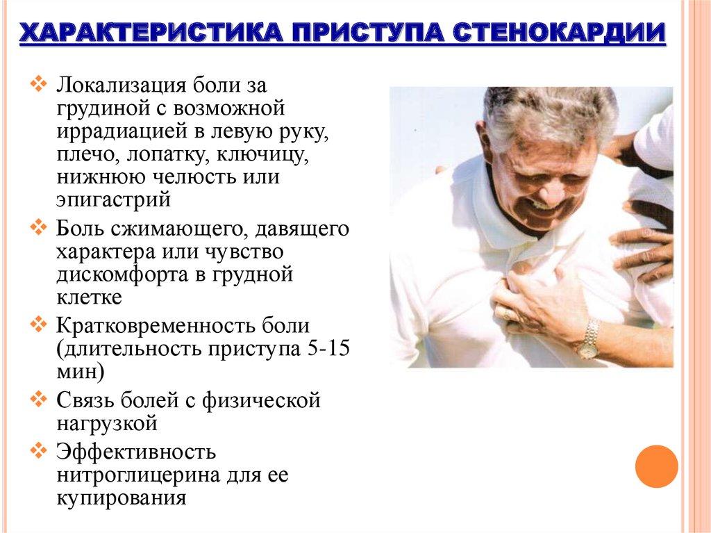 Симптоматика приступа стенокардии