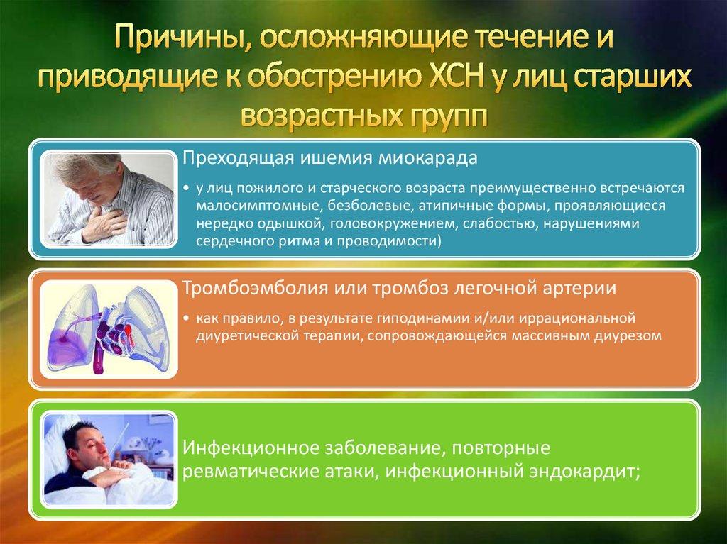 Причины, приводящие к обострению ХСН