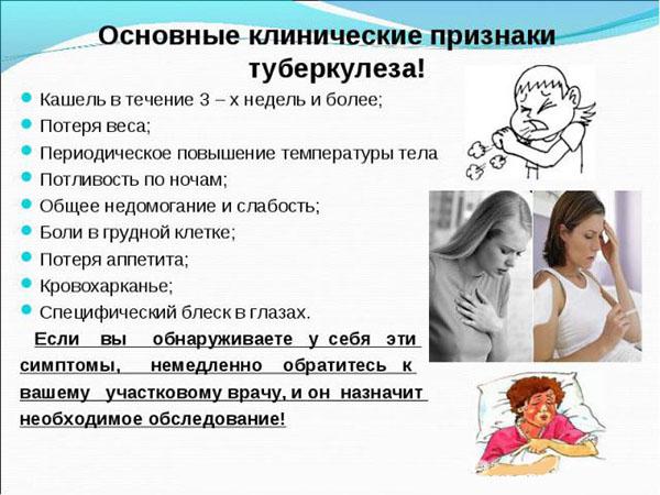 Клинические признаки