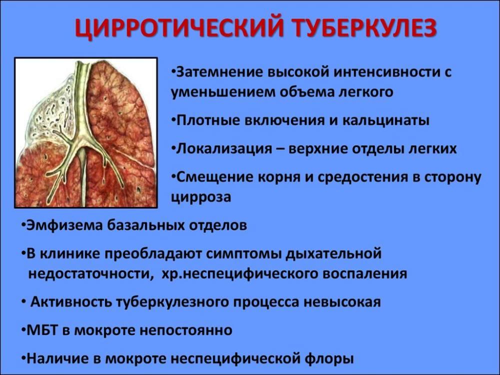 Особенности патологии