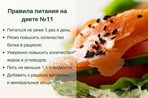 Правила питания на диете №11