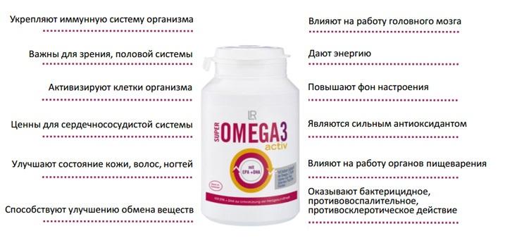 Свойства Омега-3