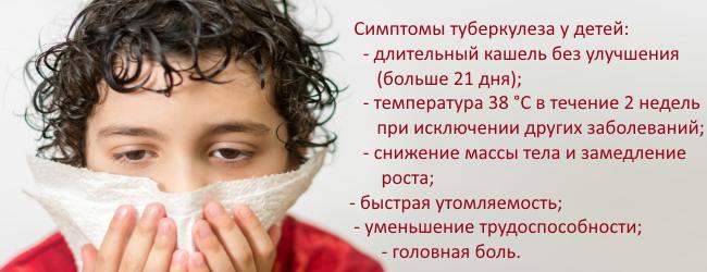 Проявления туберкулеза у детей