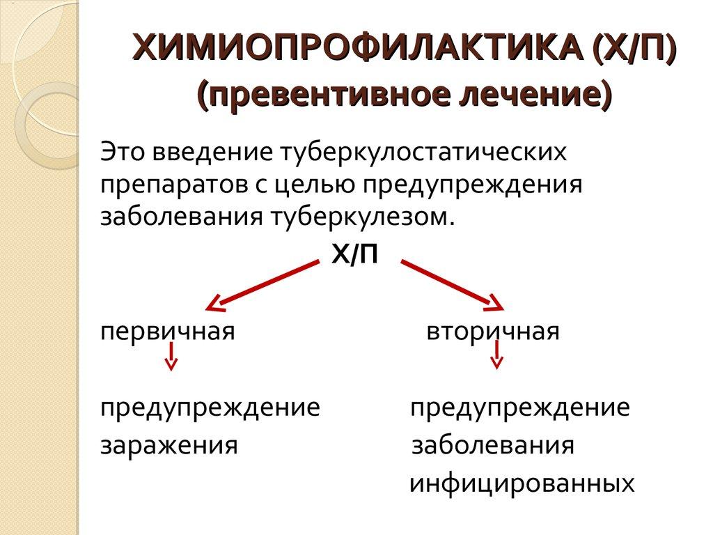 Химиопрофилактика