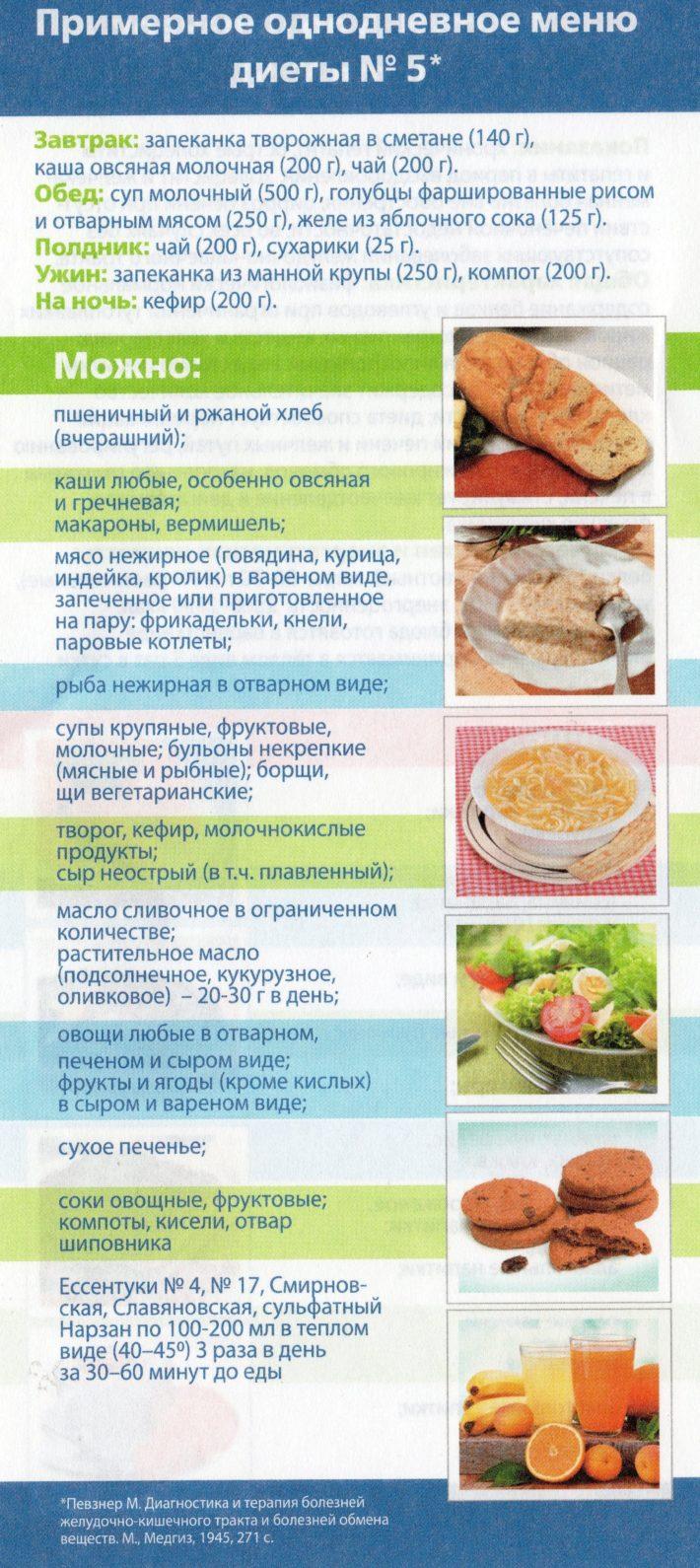 Какая Диета При Заболеваниях Печени. Диета при болезни печени: правильное питание при лечении, восстановлении поджелудочной и желчного пузыря