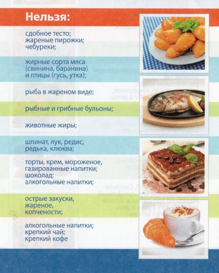 Гепатит б диета стол 5