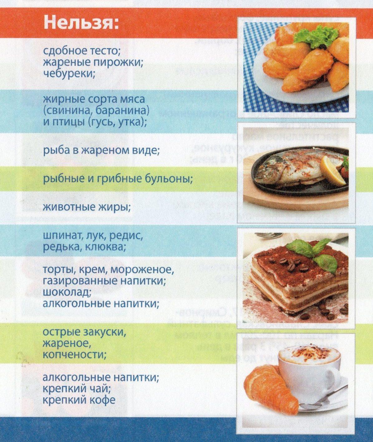Какая диета для больных гепатитом