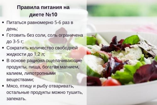 Особенности диеты №10