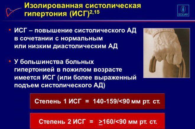 Изображение - Верхнее давление высокое а нижнее низкое почему Izolirovannaya-sistolicheskaya-gipertenziya-e1485412952354