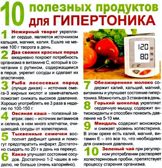 Медицинские диеты при гипертонии