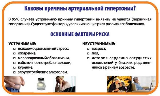 Изображение - Гипертония и гипертензия в чем разница prichiny-gipertonicheskoy-bolezni