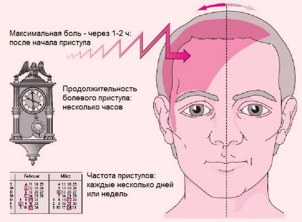 Изображение - Эксфорж таблетки от давления 1-10